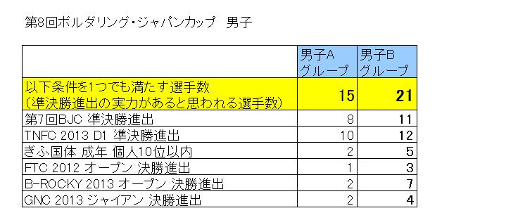 130221-BJC2013男子v03