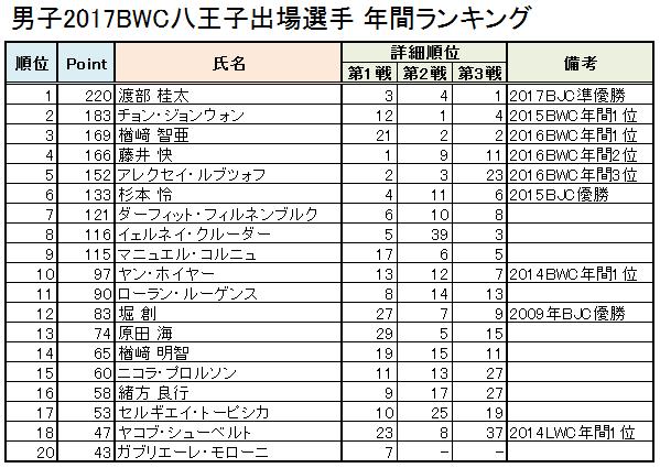 八王子男子 v01