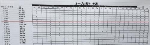 170826_Share コンペ オープン男子予選