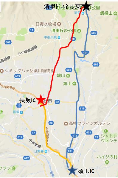 須玉-長坂論争 地図
