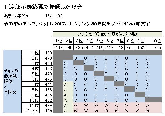 2017BWC その1 v02