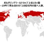 ボルダリング強豪国の変遷~過去のボルダリングWC分析 その2~