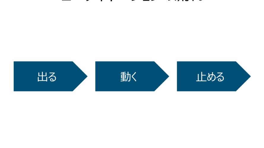コーディネーションムーブを分解・分類する 前編:定義と構成